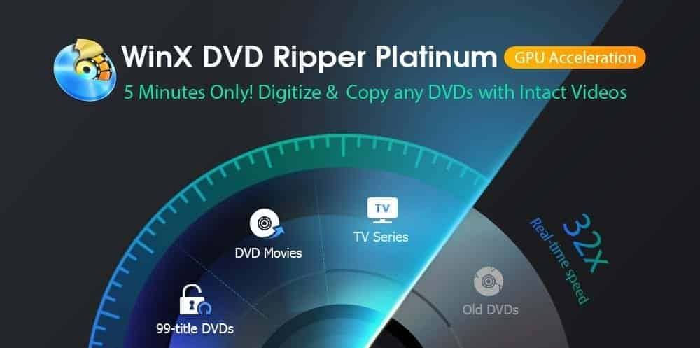 WinX DVD Ripper can Copy DVD in 5 Minutes
