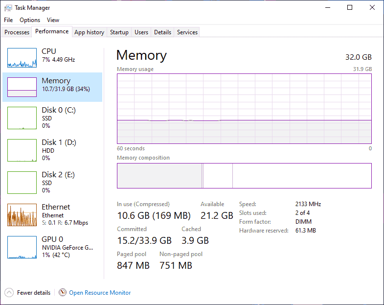 Monitor Memory Usage to Find Memory Leak using Windows Task Manager